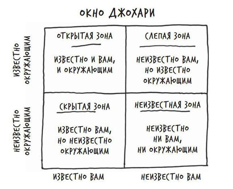 Информационное занятие для сотрудников центра в Севастополе